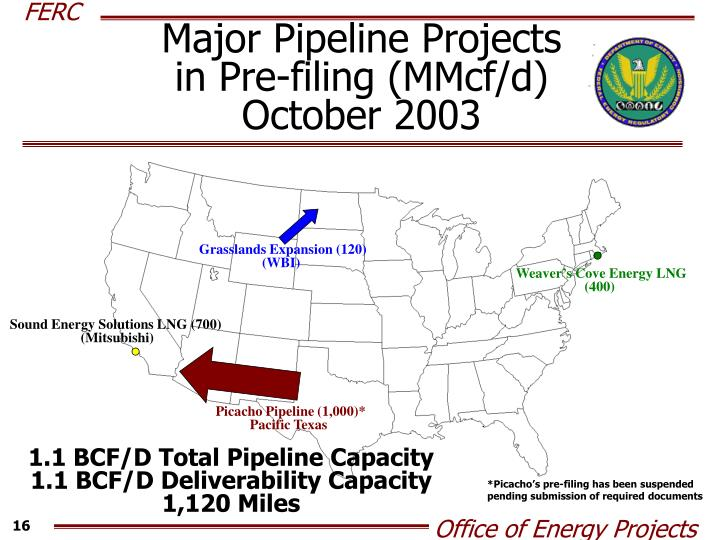 Major Pipeline Projects