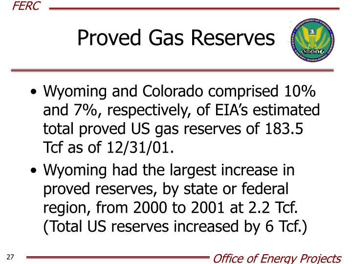 Proved Gas Reserves