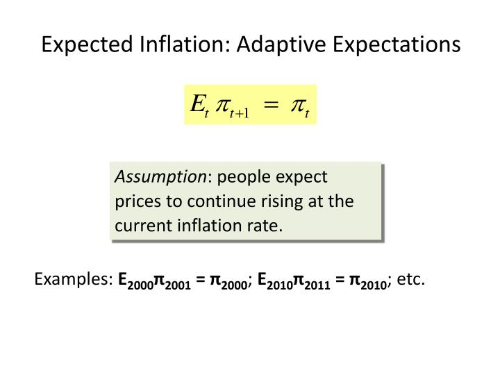Expected Inflation: Adaptive Expectations