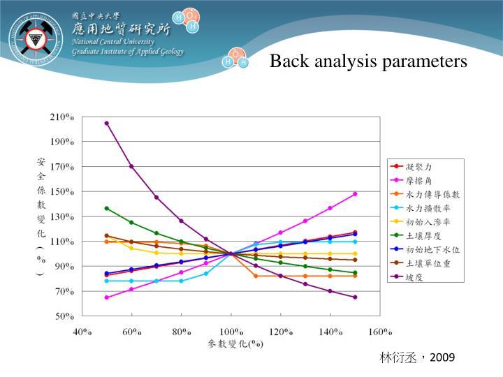 Back analysis parameters