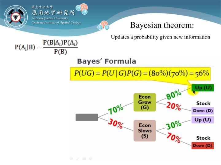 Bayesian theorem: