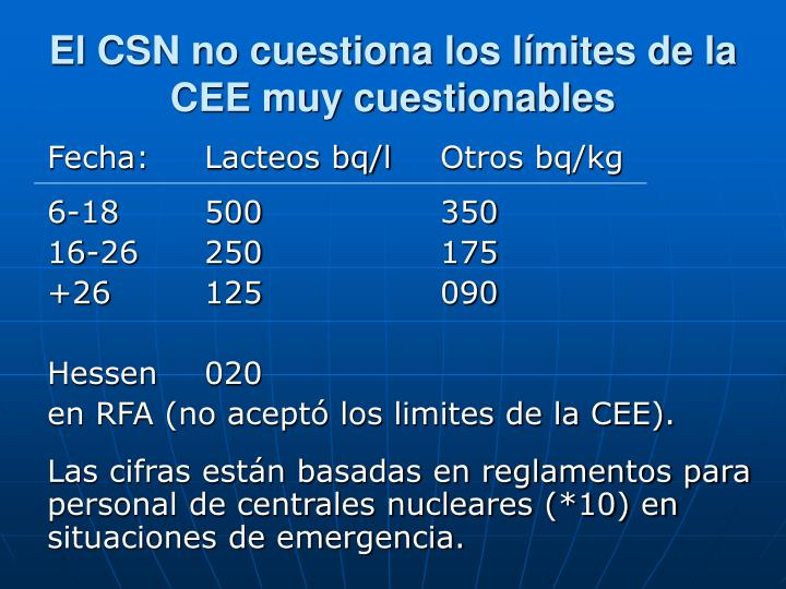 El CSN no cuestiona los límites de la CEE muy cuestionables