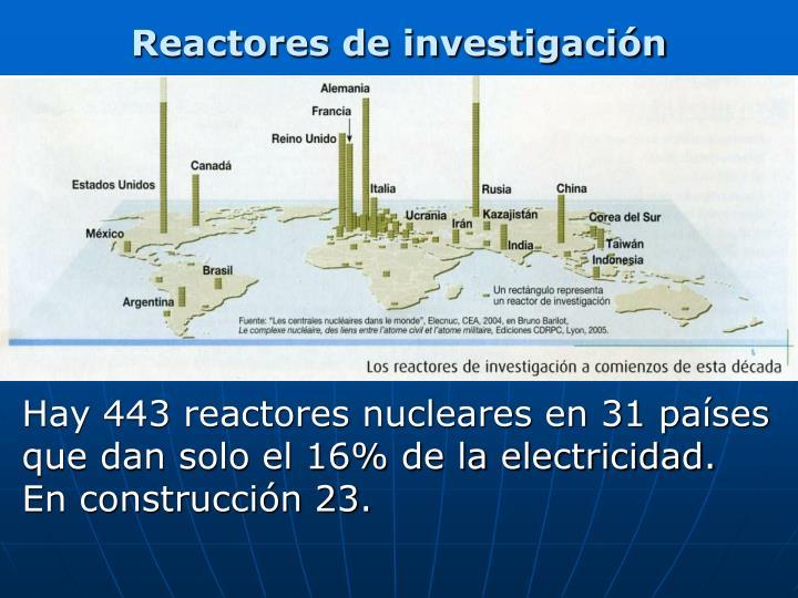 Reactores de investigación