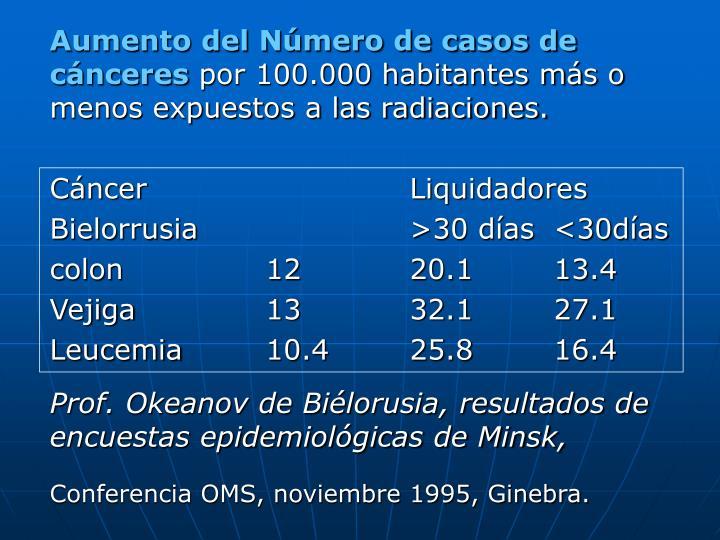 Aumento del Número de casos de cánceres