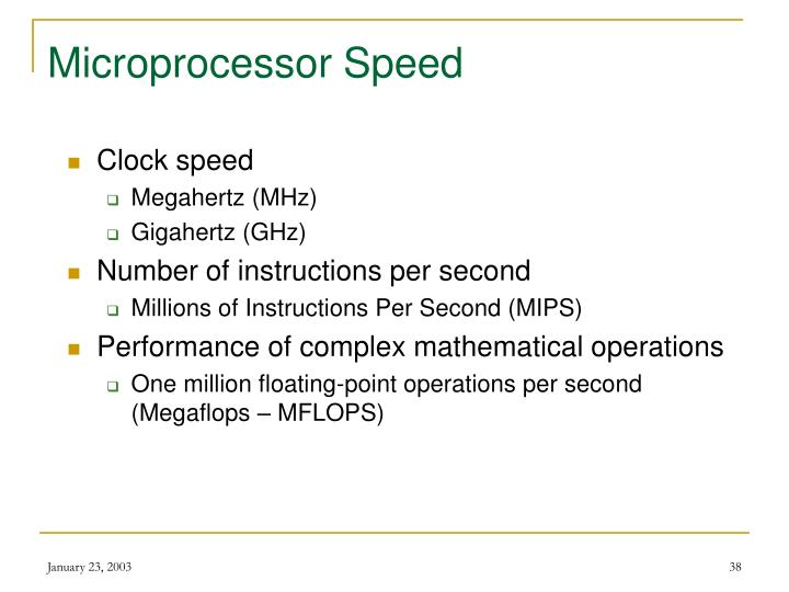 Microprocessor Speed