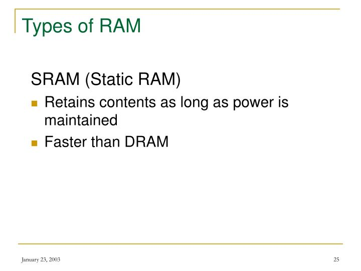 Types of RAM