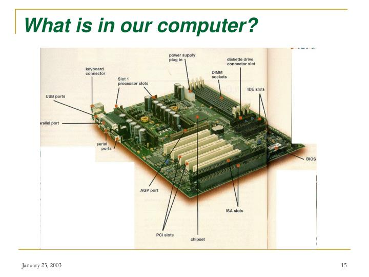 What is in our computer?