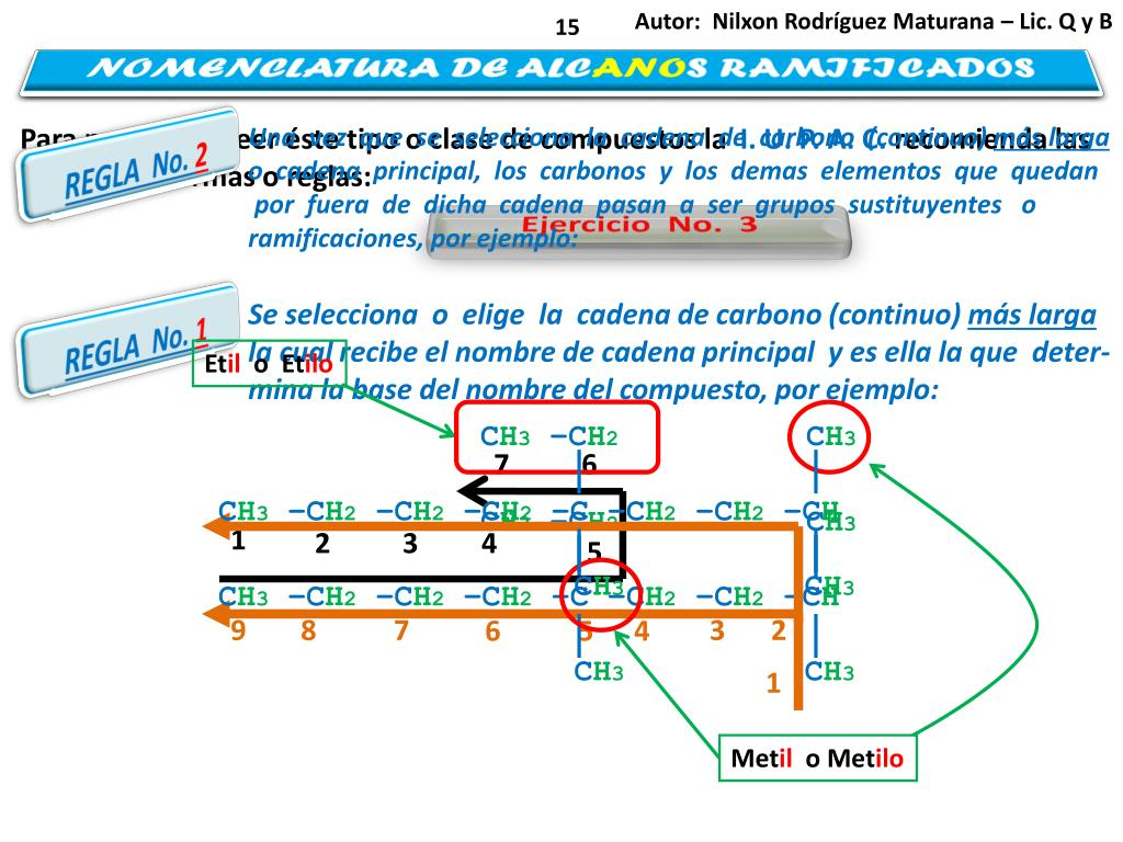 PPT - Autor Nilxon Rodríguez Maturana Lic  Química y