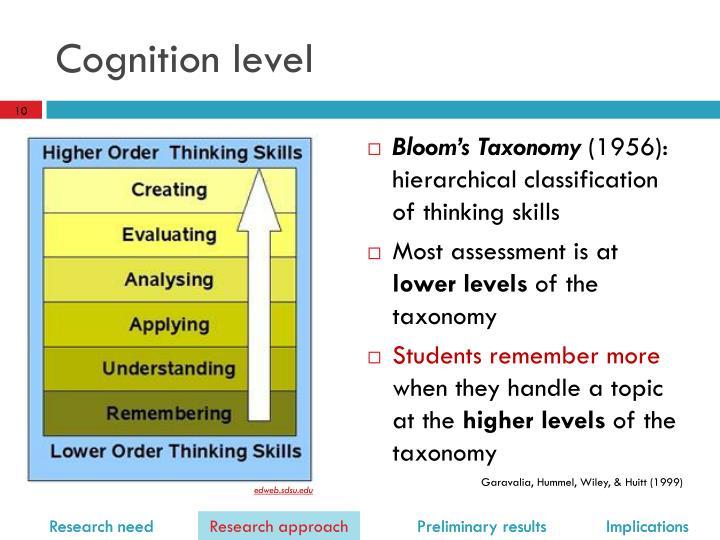Cognition level