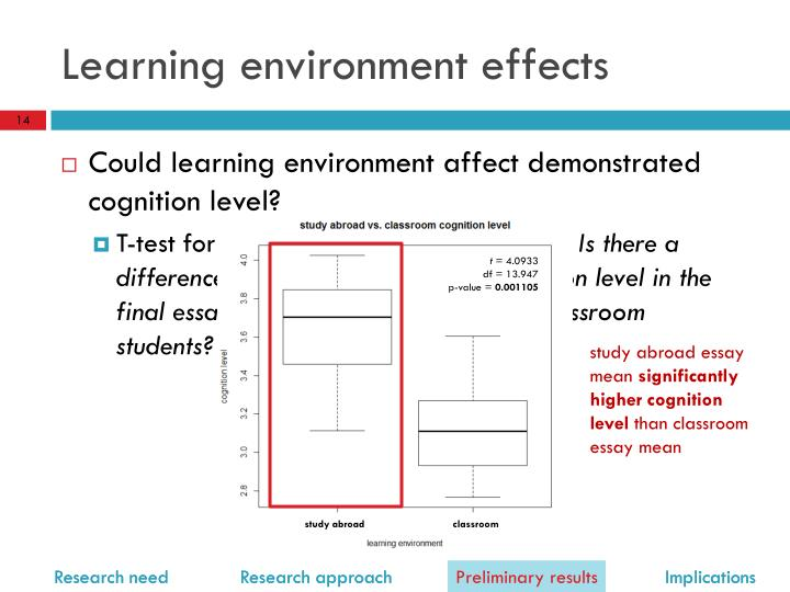 Learning environment effects