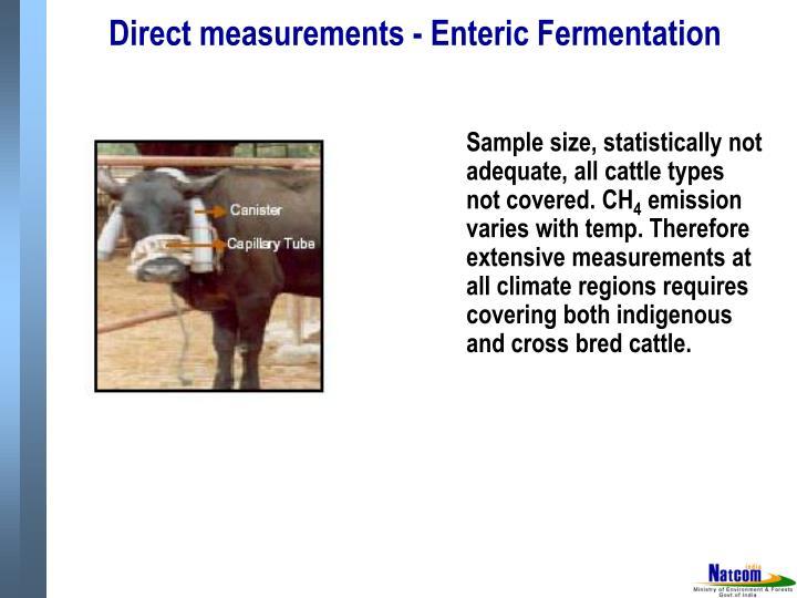 Direct measurements