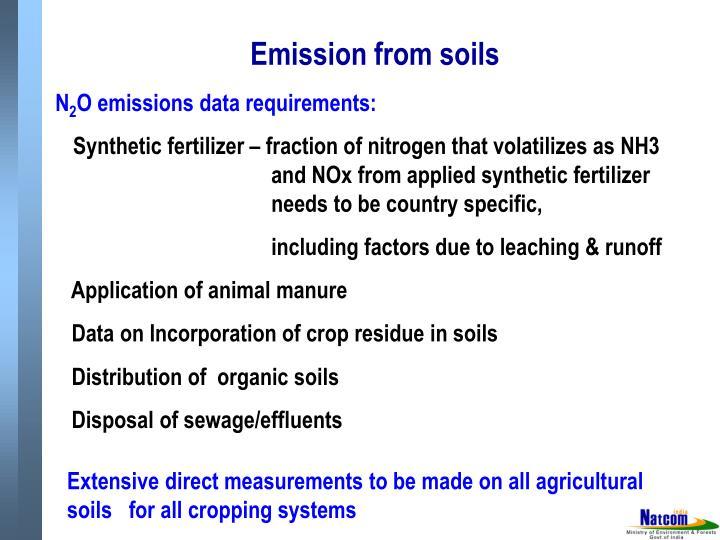 Emission from soils
