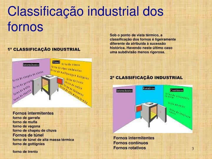 Classifica o industrial dos fornos