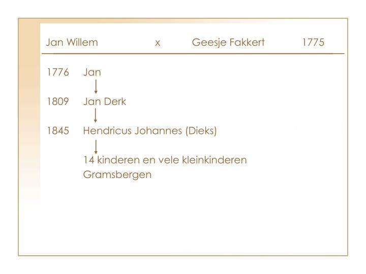 Jan WillemxGeesje Fakkert1775