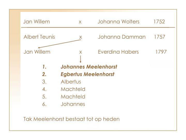 Jan Willem xJohanna Wolters1752