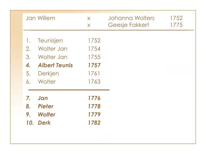 Jan WillemxJohanna Wolters 1752