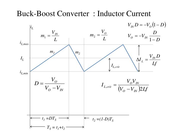 Buck-Boost Converter  : Inductor Current