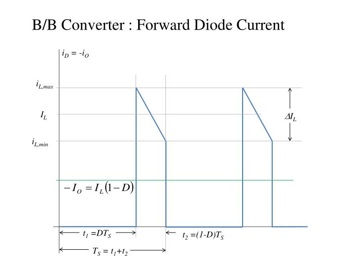 B/B Converter : Forward Diode Current