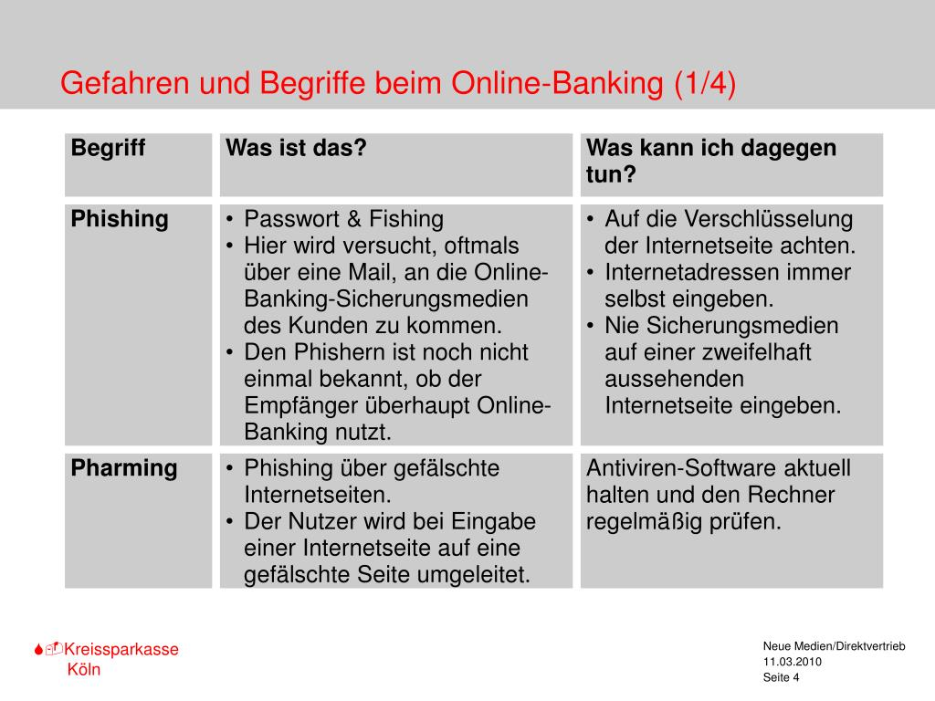 kreissparkasse köln online banking login