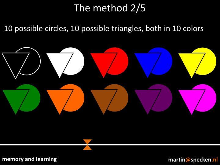 The method 2/5