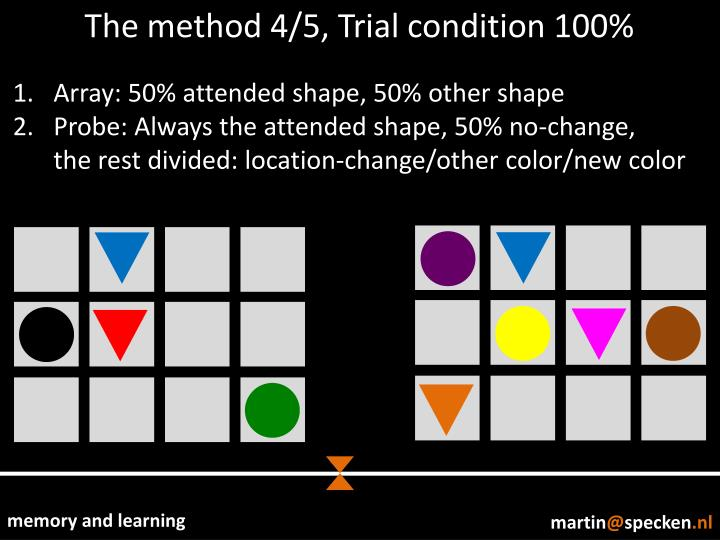 The method 4/5, Trial condition 100%