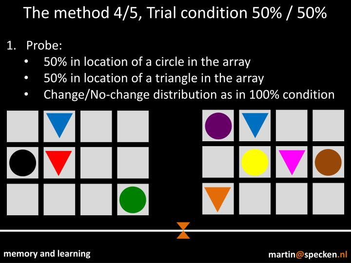 The method 4/5, Trial condition 50% / 50%