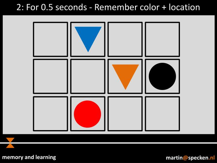 2: For 0.5 seconds - Remember color + location