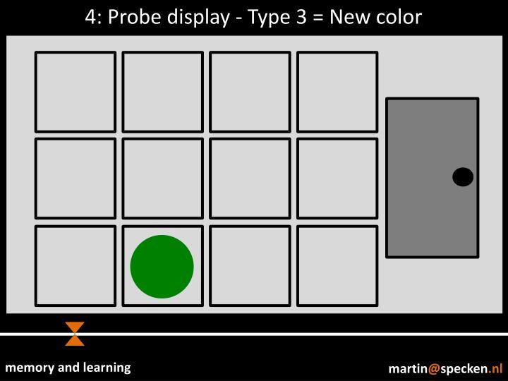 4: Probe