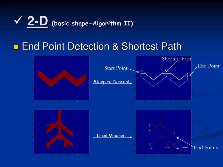 End Point Detection & Shortest Path