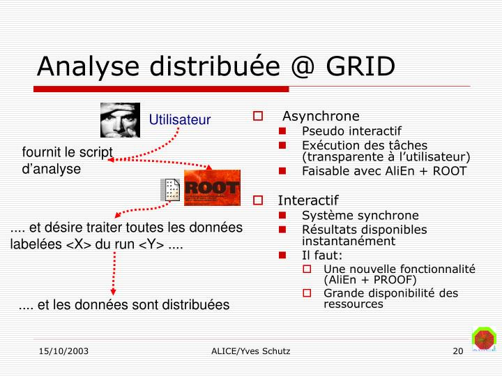 Analyse distribuée @ GRID