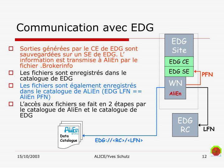 Communication avec EDG
