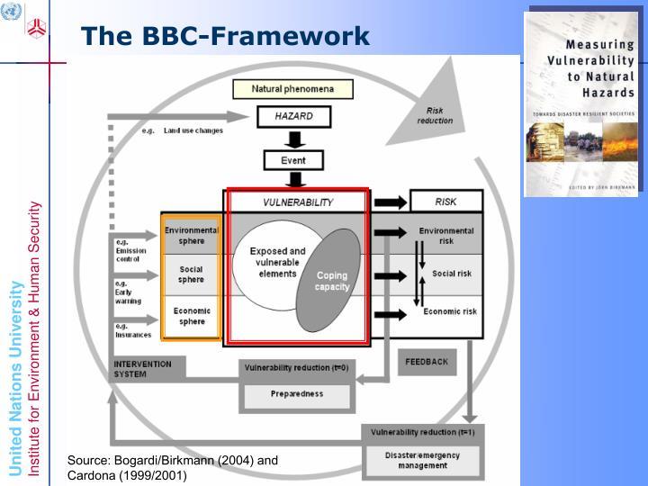 The BBC-Framework