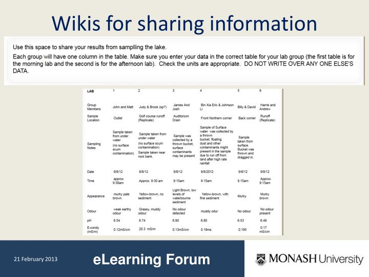 Wikis for sharing information
