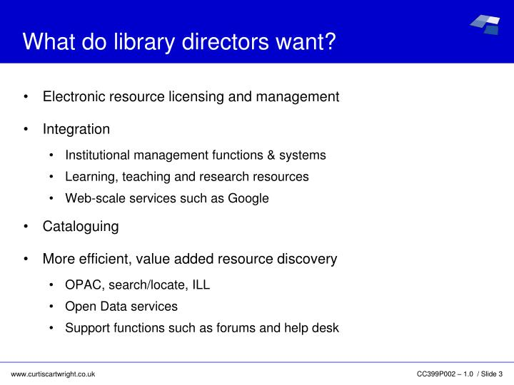 What do library directors want