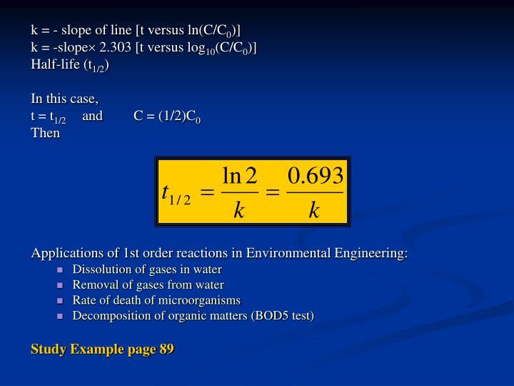 k = - slope of line [t versus ln(C/C