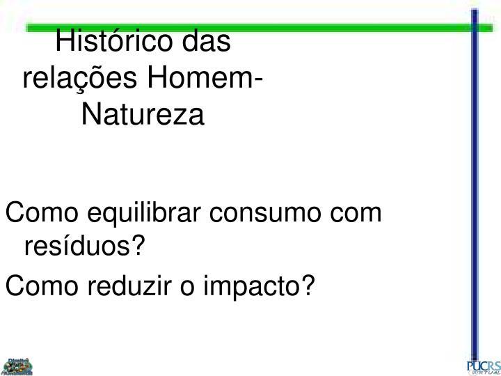 Histórico das relações Homem-Natureza