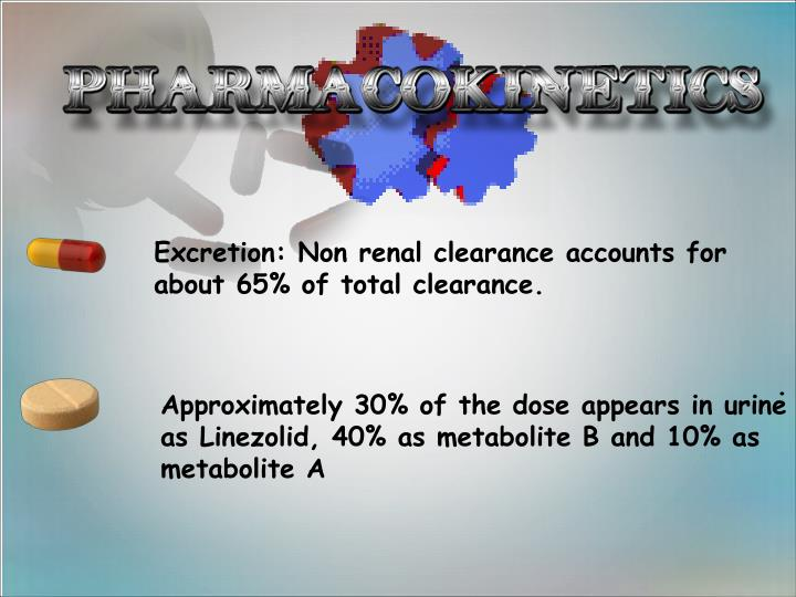 Excretion: Non renal clearance accounts for about 65% of total clearance.