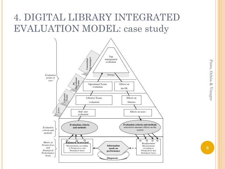 4. DIGITAL LIBRARY INTEGRATED EVALUATION MODEL: case study