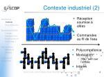 contexte industriel 2