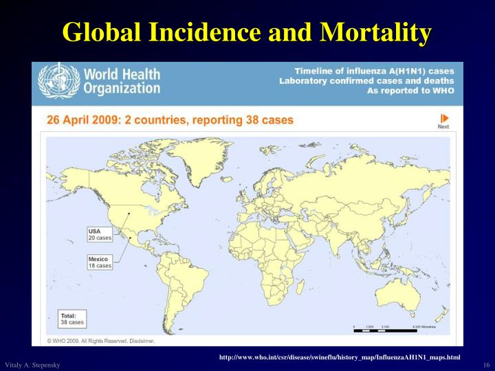Global Incidence and Mortality
