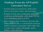 findings from the ap english literature survey