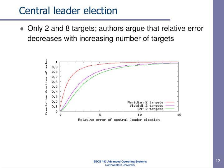 Central leader election