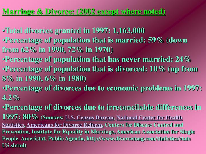 Marriage & Divorce: (2002 except where noted)