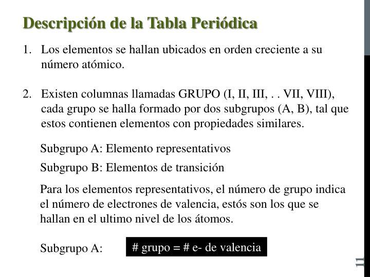 Ppt departamento acadmico de ciencias powerpoint presentation descripcin de la tabla peridica urtaz Image collections