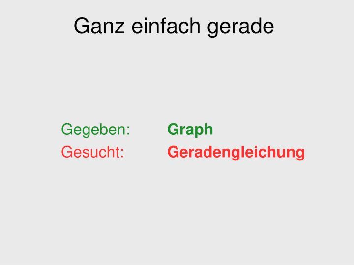 Gegeben graph gesucht geradengleichung