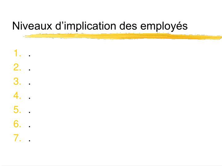 Niveaux d'implication des employés