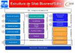 estructura de sifab business suite