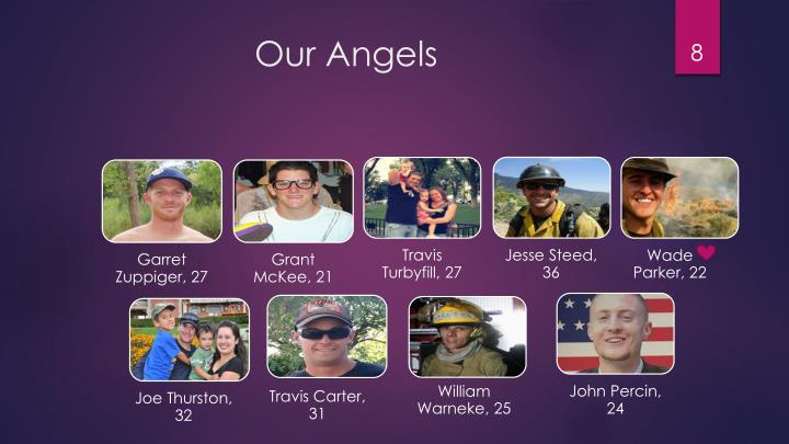 Our Angels