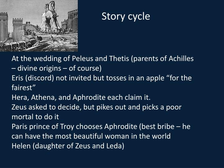 Story cycle