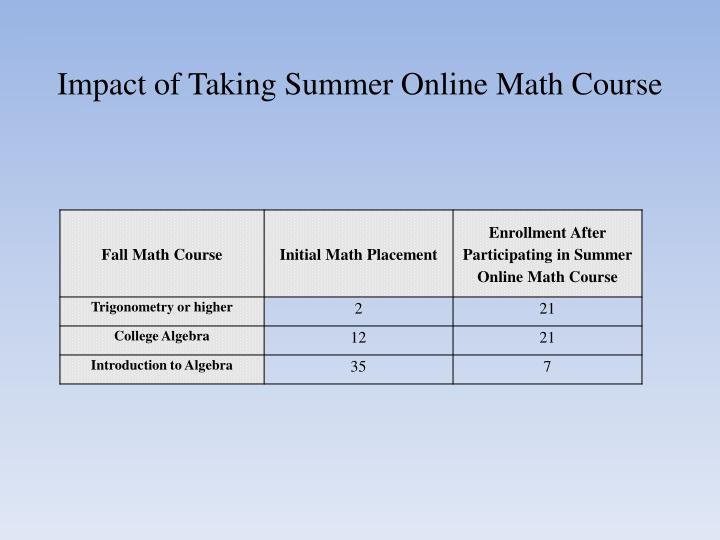 Impact of Taking Summer Online Math Course